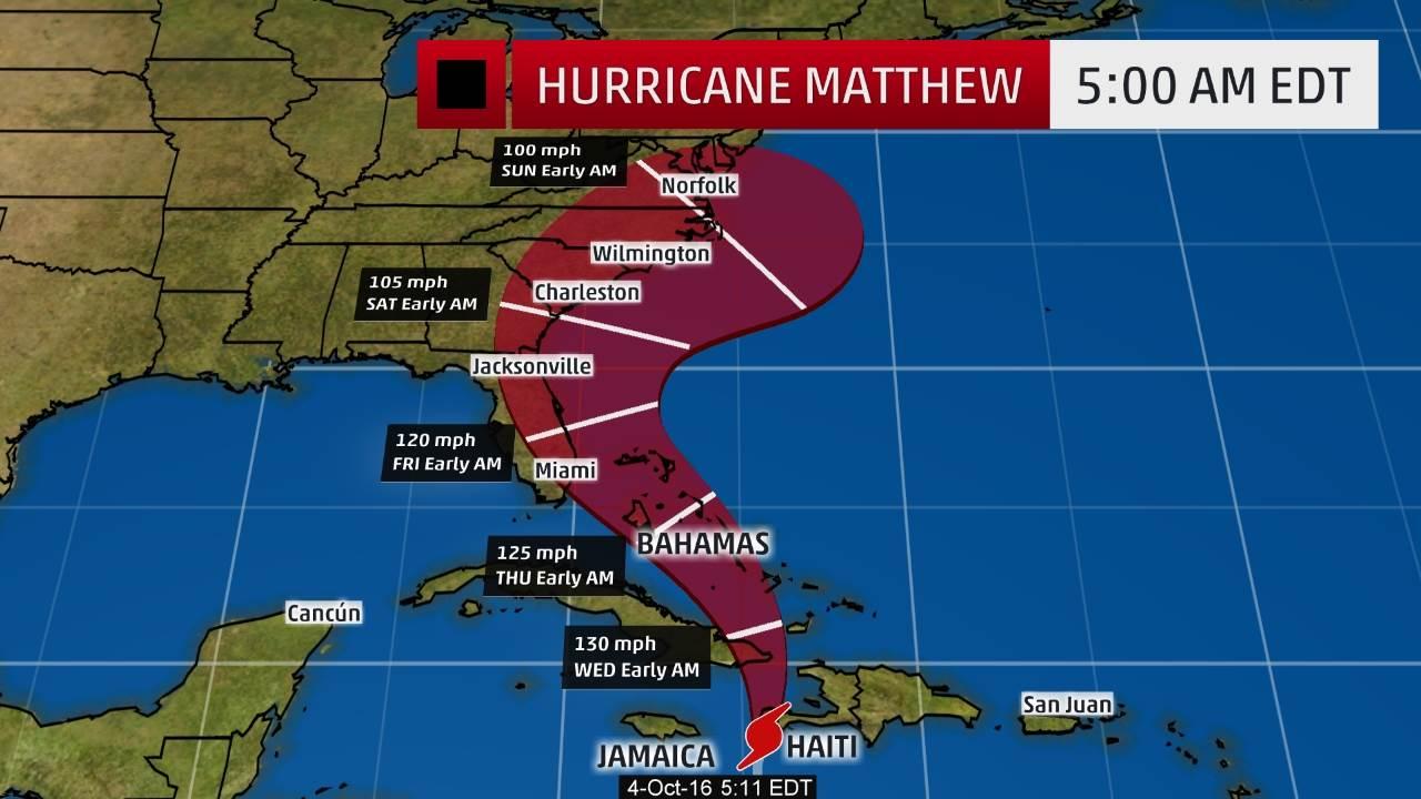 Hurricane 2016 update